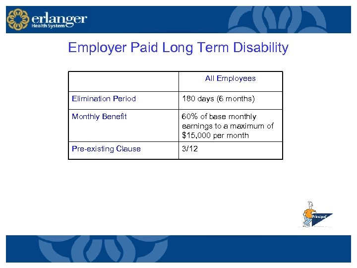 Employer Paid Long Term Disability All Employees Elimination Period 180 days (6 months) Monthly