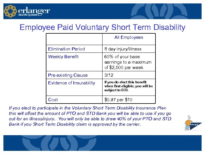 Employee Paid Voluntary Short Term Disability All Employees Elimination Period 8 day injury/illness Weekly