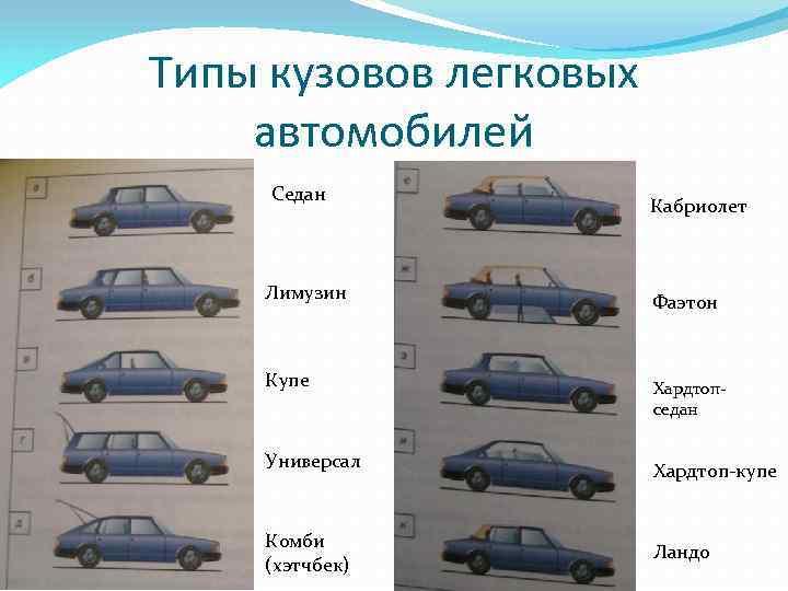 типы кузовов легковых автомобилей с фото взяли