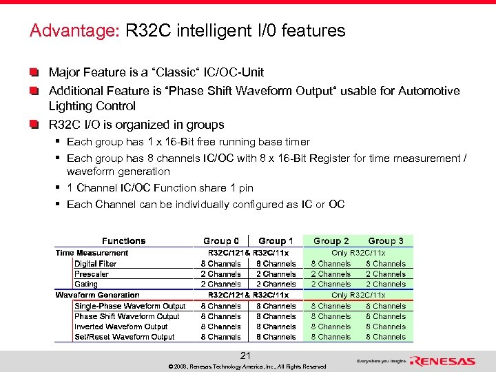 """Advantage: R 32 C intelligent I/0 features Major Feature is a """"Classic"""" IC/OC-Unit Additional"""