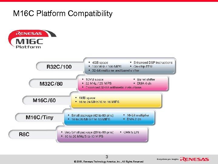 M 16 C Platform Compatibility 3 © 2008, Renesas Technology America, Inc. , All