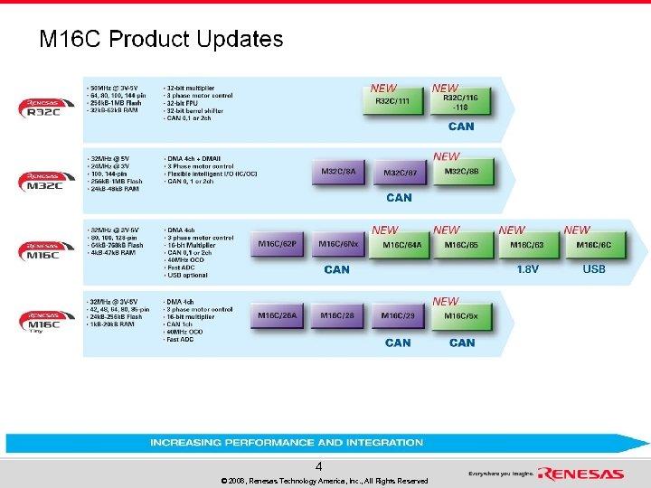 M 16 C Product Updates 4 © 2008, Renesas Technology America, Inc. , All