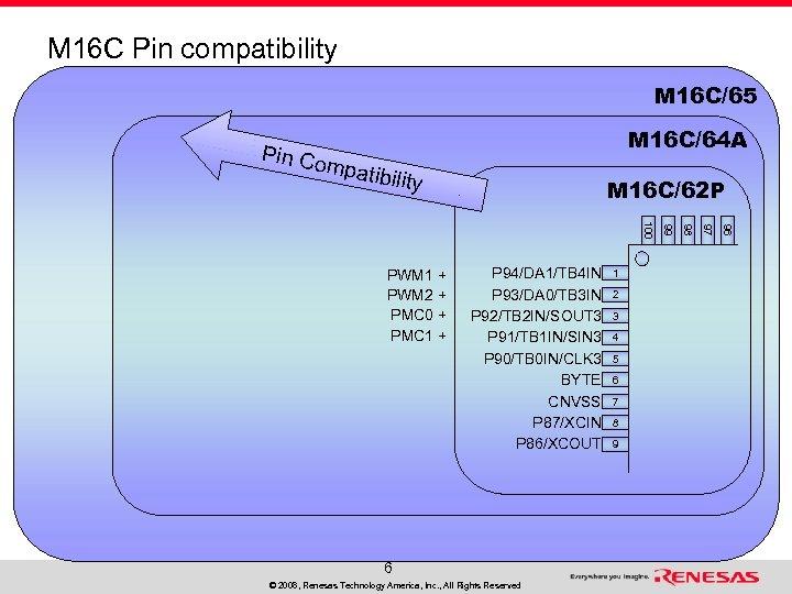 M 16 C Pin compatibility M 16 C/65 M 16 C/64 A Pin Co