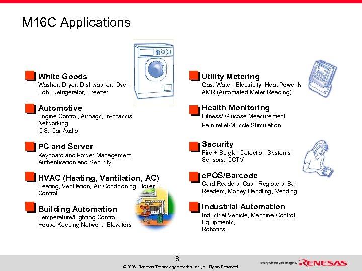 M 16 C Applications White Goods Utility Metering Washer, Dryer, Dishwasher, Oven, Hob, Refrigerator,