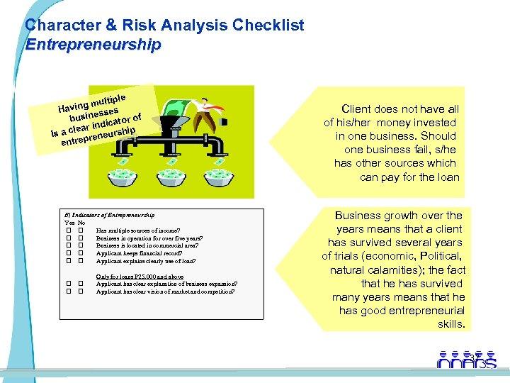 Character & Risk Analysis Checklist Entrepreneurship ultiple ing m Hav esses busin icator of