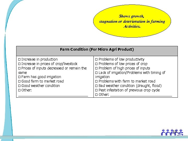 Shows growth, stagnation or deterioration in farming Activities. Farm Condition (For Micro Agri Product)