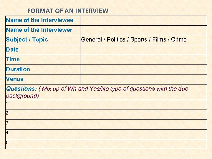 FORMAT OF AN INTERVIEW Name of the Interviewee Name of the Interviewer Subject /