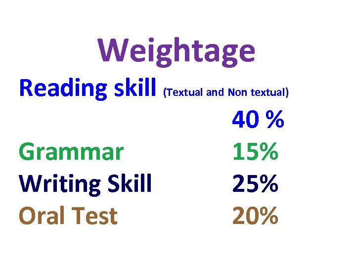 Weightage Reading skill (Textual and Non textual) 40 % Grammar 15% Writing Skill 25%