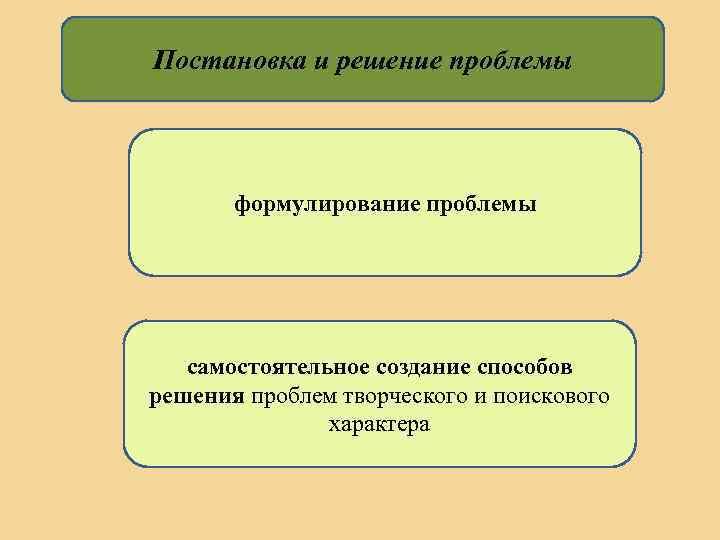 Постановка и решение проблемы формулирование проблемы самостоятельное создание способов решения проблем творческого и поискового
