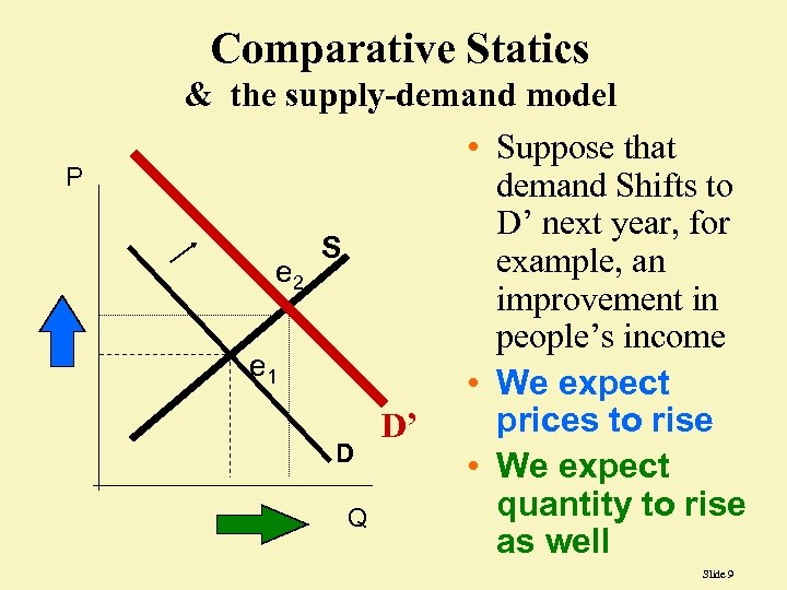 Comparative Statics & the supply-demand model P e 2 S e 1 D Q