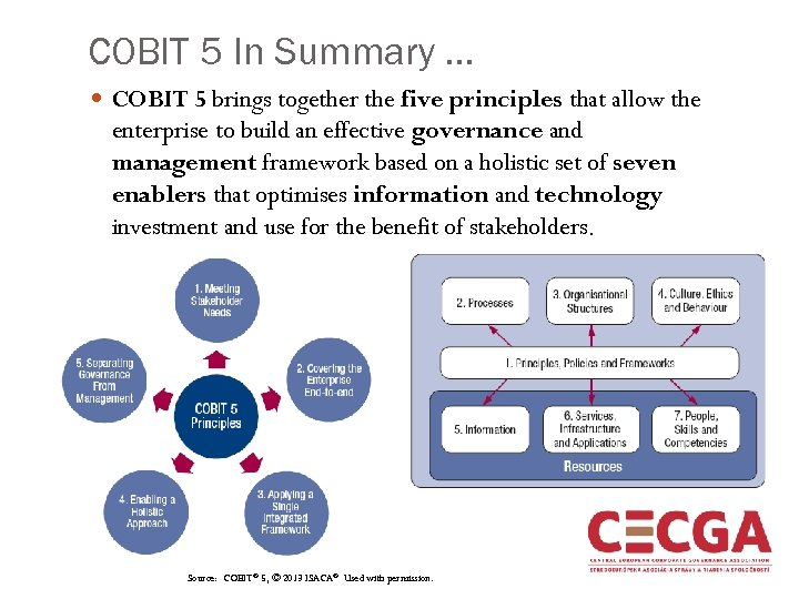 COBIT 5 In Summary … COBIT 5 brings together the five principles that allow