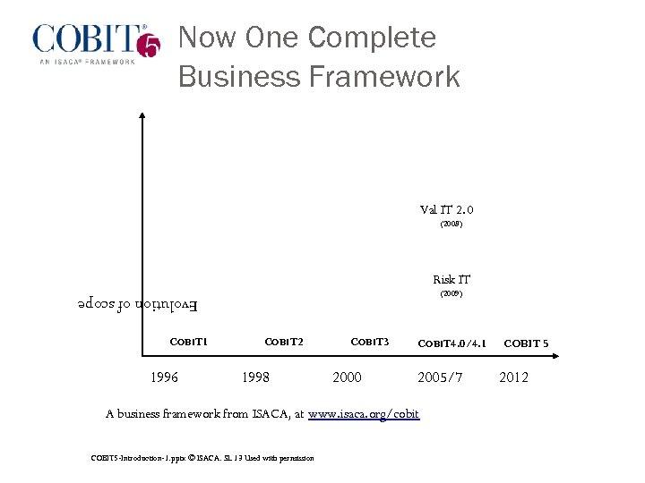 COBIT 5: Now One Complete Business Framework for Governance of Enterprise IT IT Governance