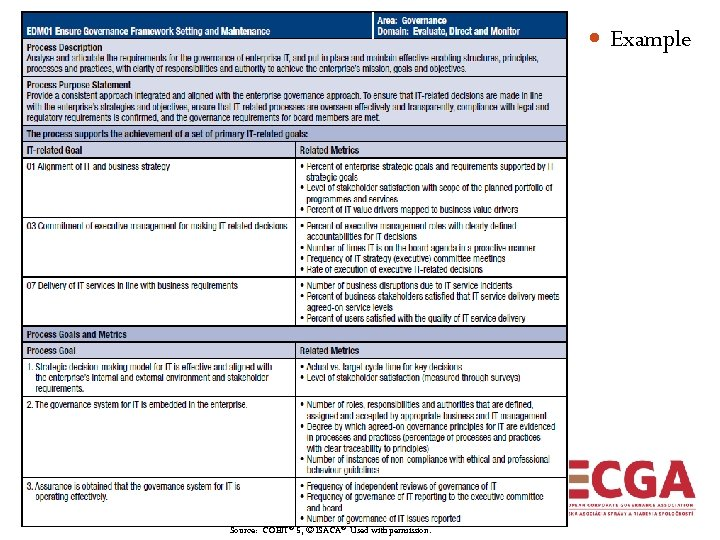 Example Source: COBIT® 5, © ISACA® Used with permission.