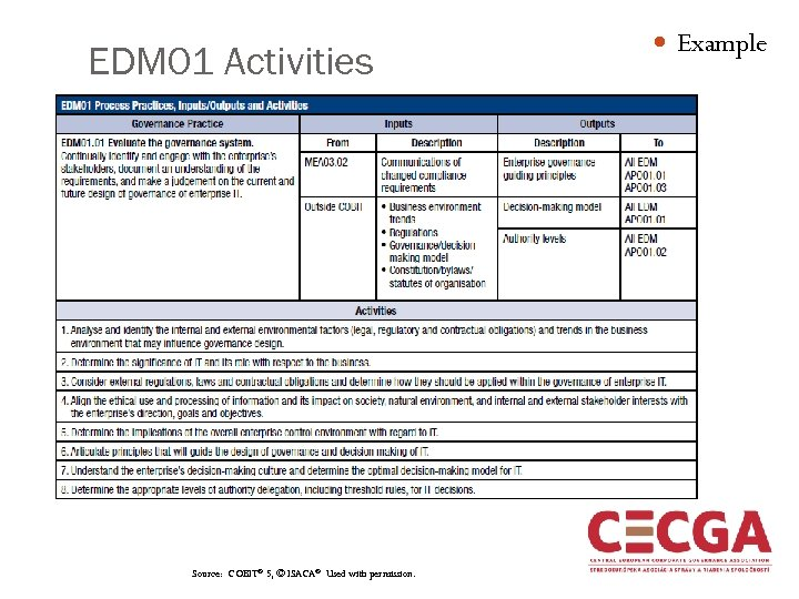 EDM 01 Activities Source: COBIT® 5, © ISACA® Used with permission. Example