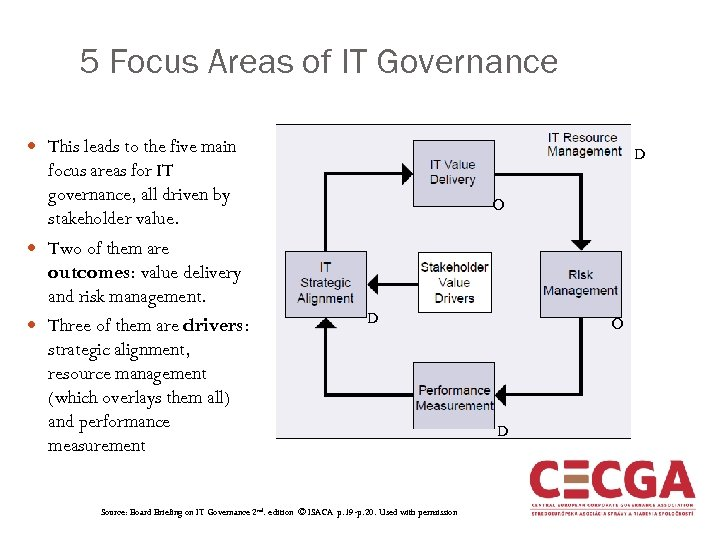5 Focus Areas of IT Governance This leads to the five main focus areas