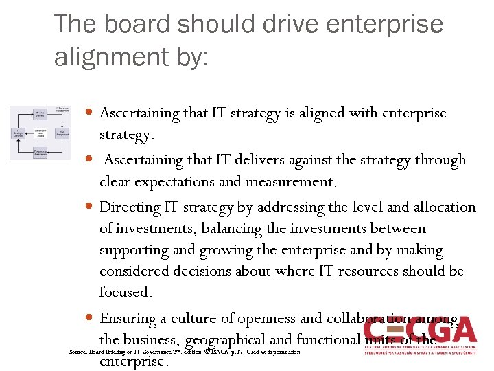 The board should drive enterprise alignment by: Ascertaining that IT strategy is aligned with