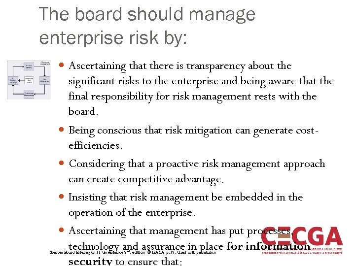 The board should manage enterprise risk by: Ascertaining that there is transparency about the
