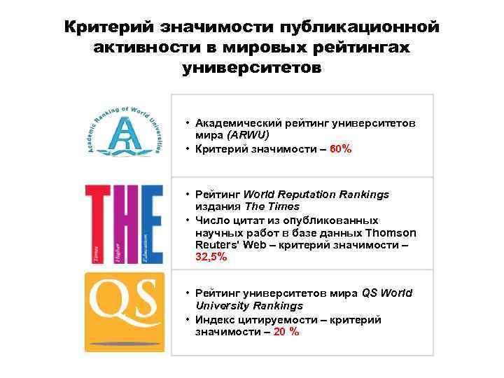 Критерий значимости публикационной активности в мировых рейтингах университетов . • Академический рейтинг университетов мира