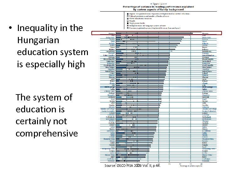 • Inequality in the Hungarian education system is especially high The system of