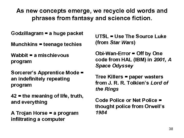As new concepts emerge, we recycle old words and phrases from fantasy and science