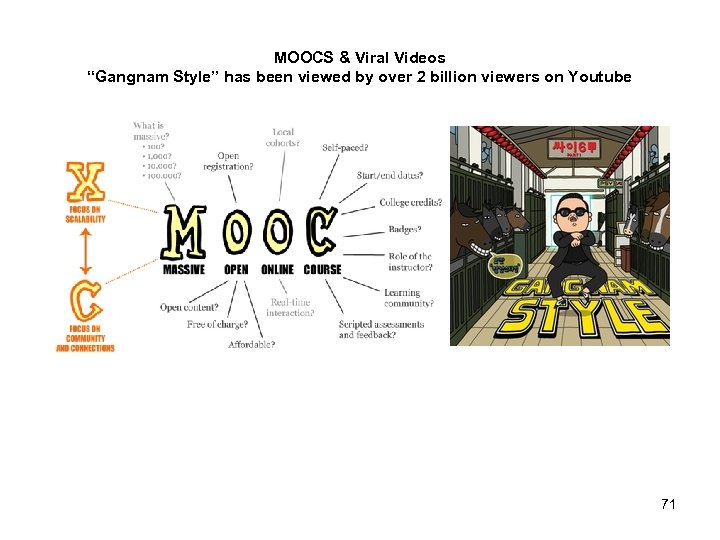"""MOOCS & Viral Videos """"Gangnam Style"""" has been viewed by over 2 billion viewers"""