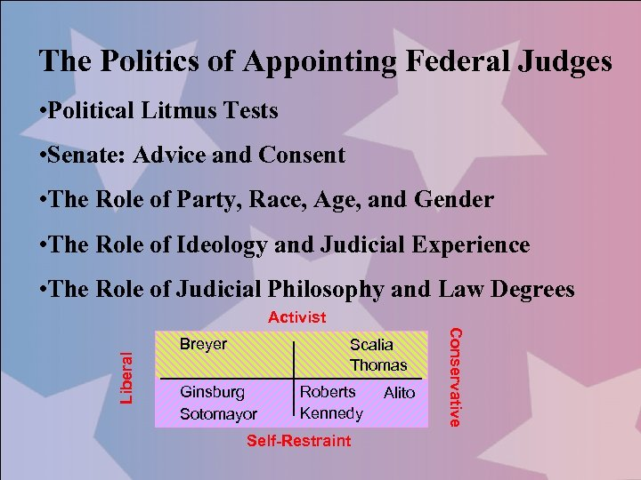 The Politics of Appointing Federal Judges • Political Litmus Tests • Senate: Advice and