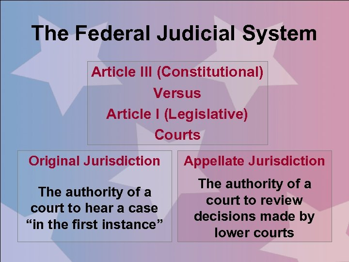 The Federal Judicial System Article III (Constitutional) Versus Article I (Legislative) Courts Original Jurisdiction