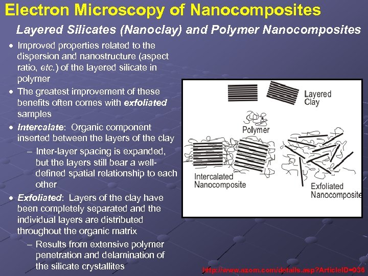 Electron Microscopy of Nanocomposites Layered Silicates (Nanoclay) and Polymer Nanocomposites · Improved properties related