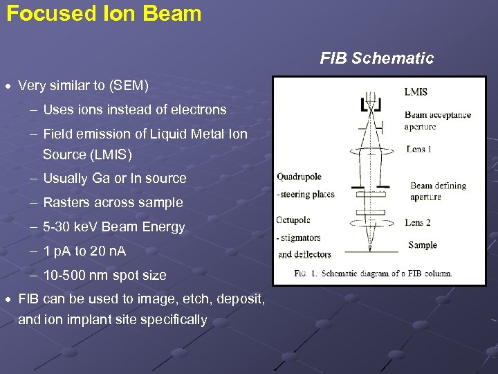 Focused Ion Beam FIB Schematic · Very similar to (SEM) – Uses ions instead