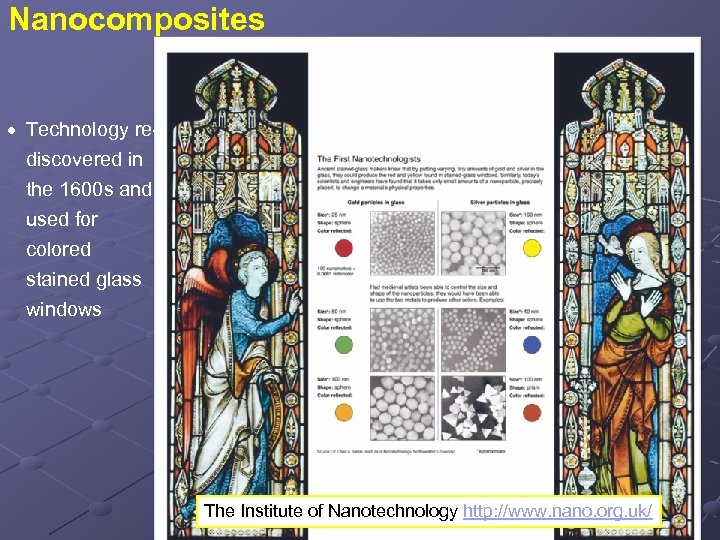 Nanocomposites · Technology rediscovered in the 1600 s and used for colored stained glass