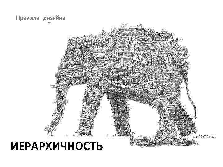 Правила дизайна ИЕРАРХИЧНОСТЬ