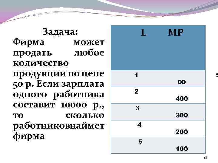 Задача: L Фирма может продать любое количество продукции по цене 1 50 р. Если