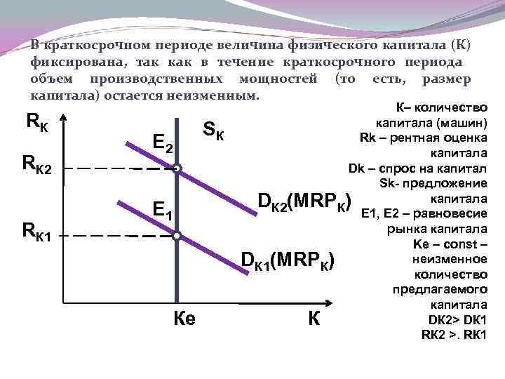 В краткосрочном периоде величина физического капитала (К) фиксирована, так как в течение краткосрочного периода