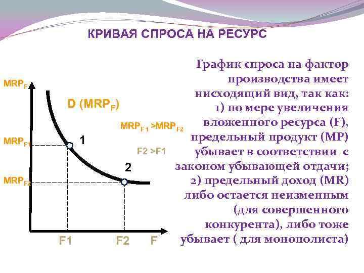 КРИВАЯ СПРОСА НА РЕСУРС MRPF 1 MRPF 2 Гpафик спроса на фактор производства имеет
