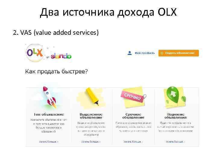 Два источника дохода OLX 2. VAS (value added services)