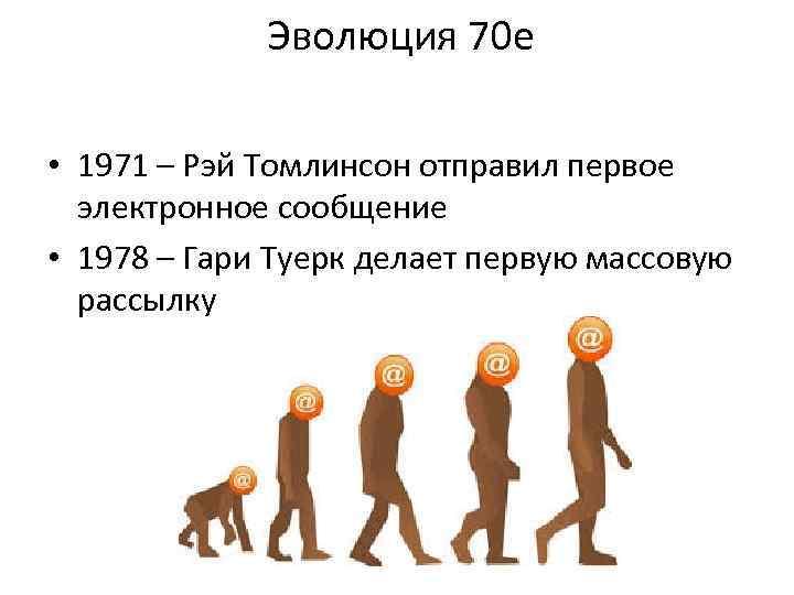 Эволюция 70 е • 1971 – Рэй Томлинсон отправил первое электронное сообщение • 1978