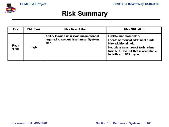 GLAST LAT Project CDR/CD-3 Review May 12 -16, 2003 Risk Summary ID # Mech