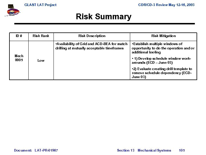 GLAST LAT Project CDR/CD-3 Review May 12 -16, 2003 Risk Summary ID # Risk