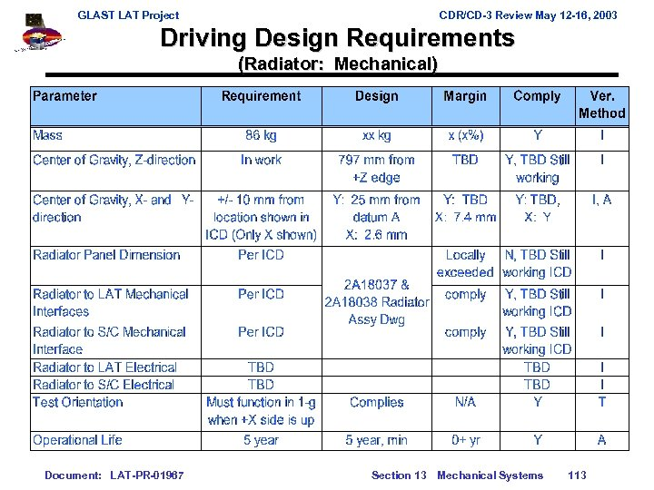 GLAST LAT Project CDR/CD-3 Review May 12 -16, 2003 Driving Design Requirements (Radiator: Mechanical)