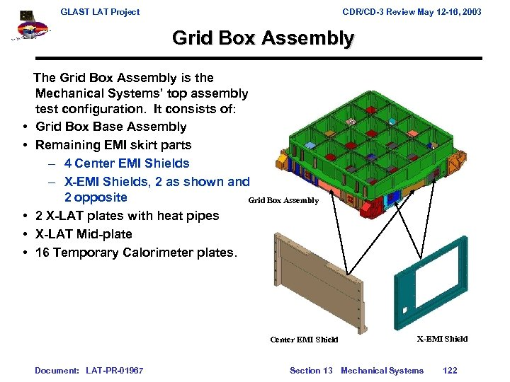 GLAST LAT Project CDR/CD-3 Review May 12 -16, 2003 Grid Box Assembly The Grid