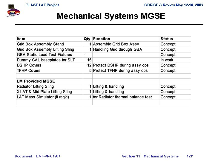 GLAST LAT Project CDR/CD-3 Review May 12 -16, 2003 Mechanical Systems MGSE Document: LAT-PR-01967