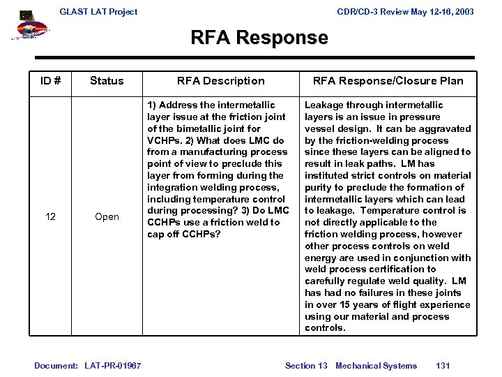 GLAST LAT Project CDR/CD-3 Review May 12 -16, 2003 RFA Response ID # 12