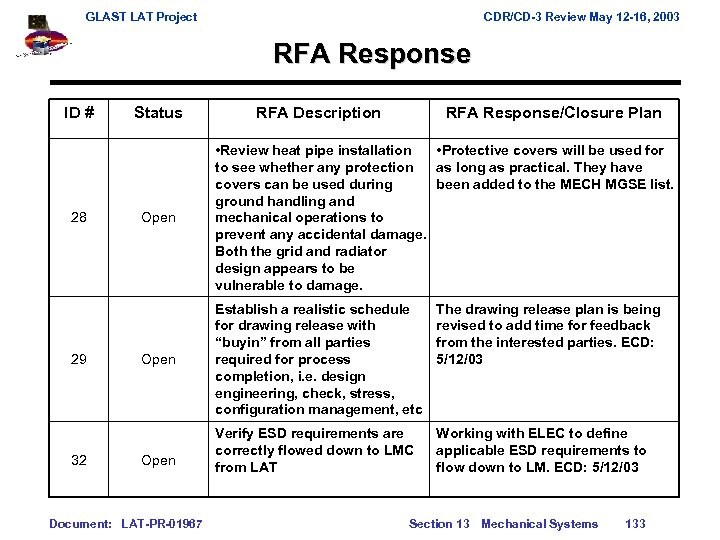 GLAST LAT Project CDR/CD-3 Review May 12 -16, 2003 RFA Response ID # 28