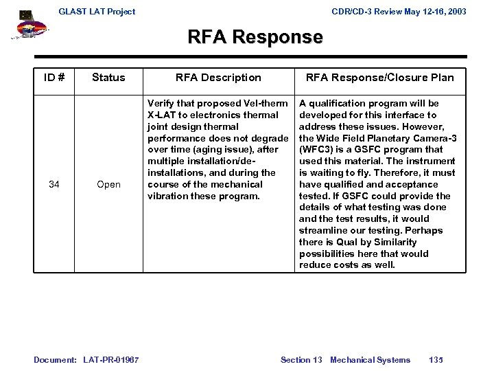 GLAST LAT Project CDR/CD-3 Review May 12 -16, 2003 RFA Response ID # 34