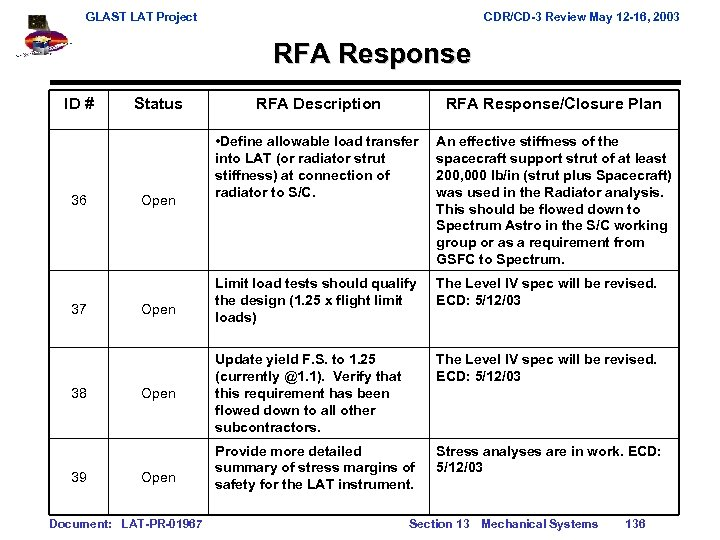 GLAST LAT Project CDR/CD-3 Review May 12 -16, 2003 RFA Response ID # 36