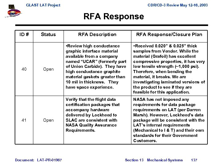 GLAST LAT Project CDR/CD-3 Review May 12 -16, 2003 RFA Response ID # 40