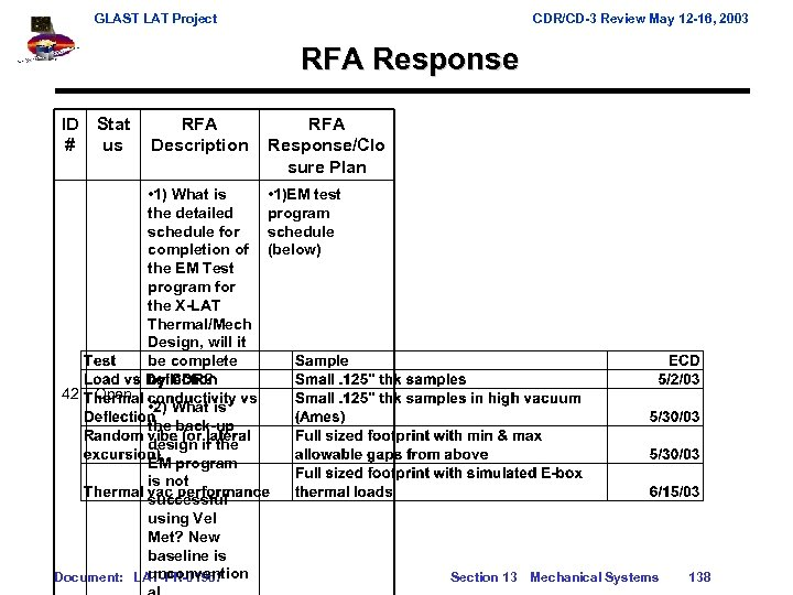 GLAST LAT Project CDR/CD-3 Review May 12 -16, 2003 RFA Response ID Stat #