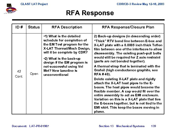 GLAST LAT Project CDR/CD-3 Review May 12 -16, 2003 RFA Response ID # Open