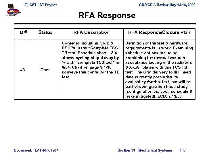 GLAST LAT Project CDR/CD-3 Review May 12 -16, 2003 RFA Response ID # 43