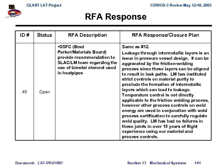 GLAST LAT Project CDR/CD-3 Review May 12 -16, 2003 RFA Response ID # RFA